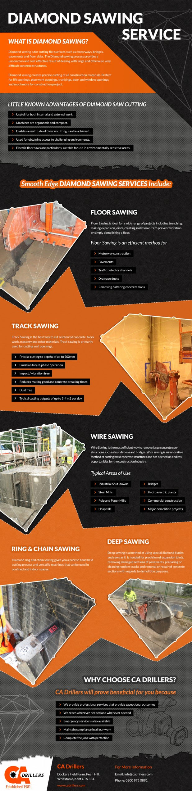 Diamond Sawing Services - Infographic