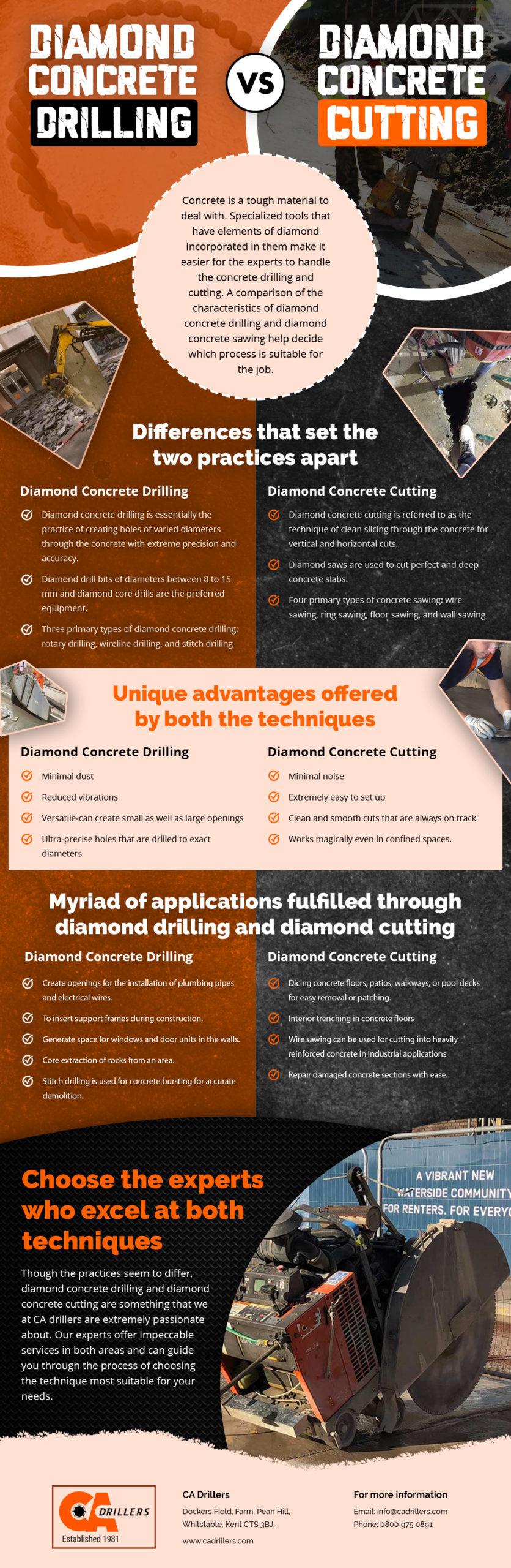 Diamond Concrete Drilling vs Diamond Concrete Cutting