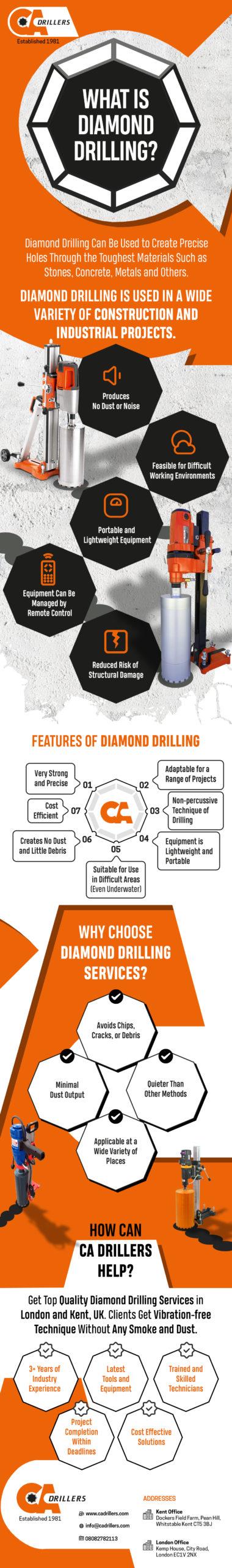 Diamond Drilling